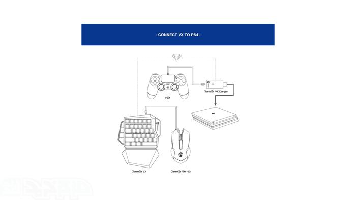 نحوه اتصال موس و کیبورد به PS4
